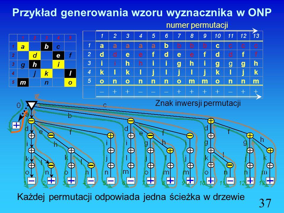 Przykład generowania wzoru wyznacznika w ONP