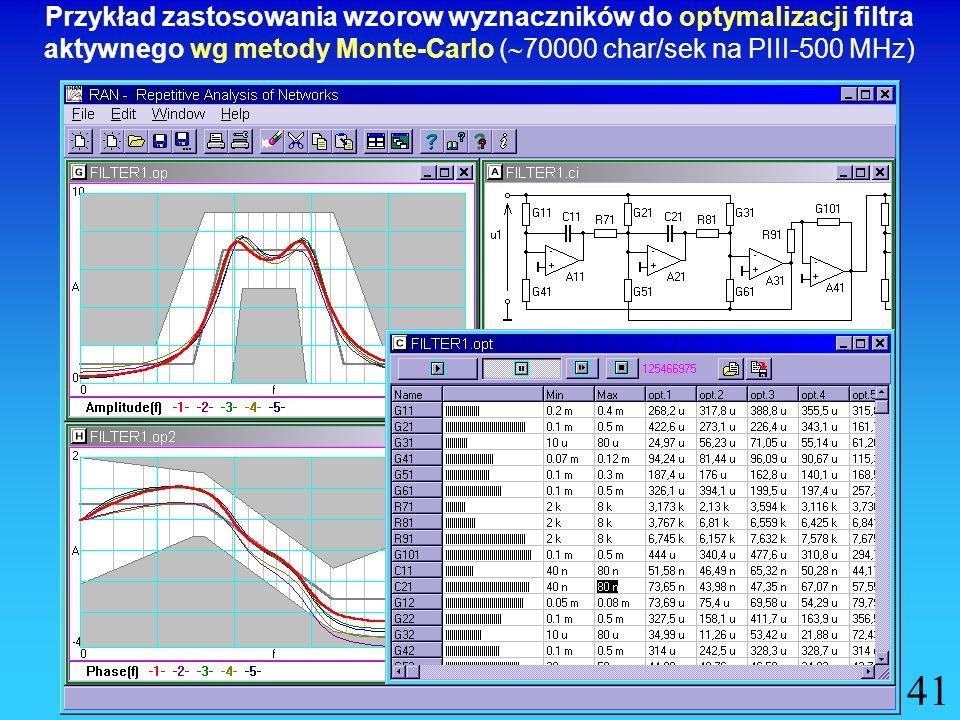 Przykład zastosowania wzorow wyznaczników do optymalizacji filtra aktywnego wg metody Monte-Carlo (~70000 char/sek na PIII-500 MHz)