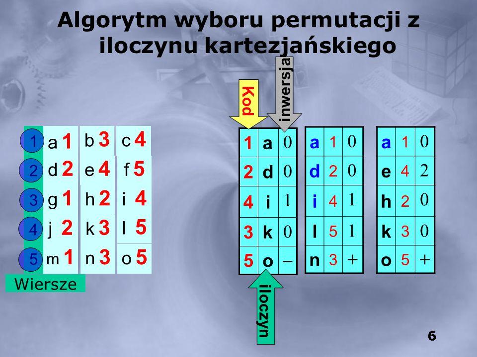 Algorytm wyboru permutacji z iloczynu kartezjańskiego