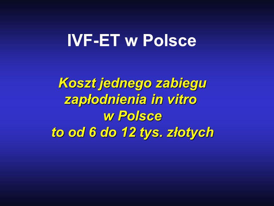 IVF-ET w Polsce Koszt jednego zabiegu zapłodnienia in vitro w Polsce