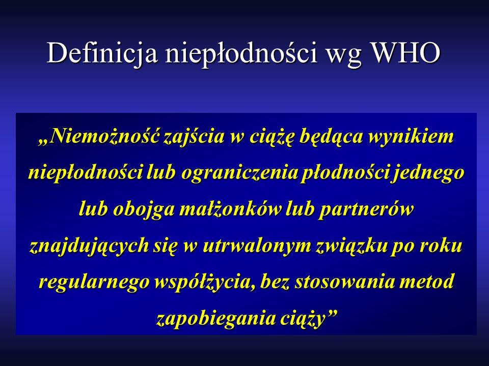 Definicja niepłodności wg WHO