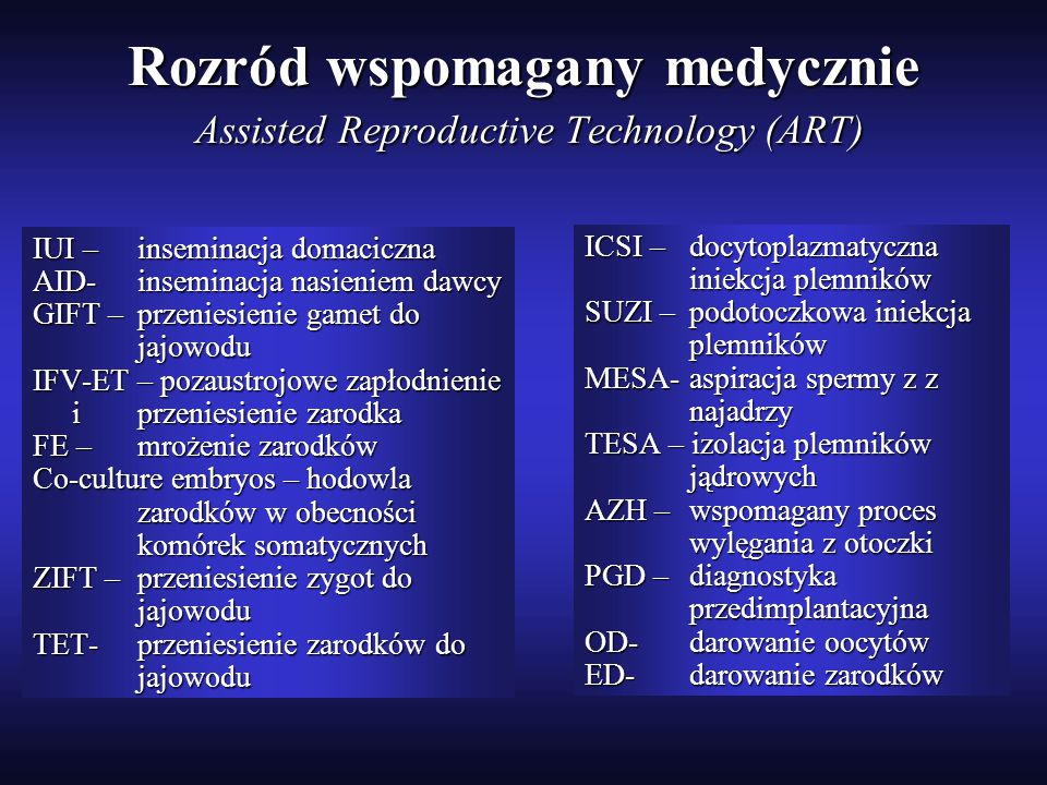 Rozród wspomagany medycznie Assisted Reproductive Technology (ART)