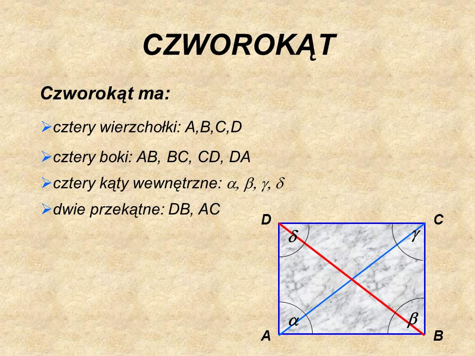 CZWOROKĄT Czworokąt ma: g d a b cztery wierzchołki: A,B,C,D