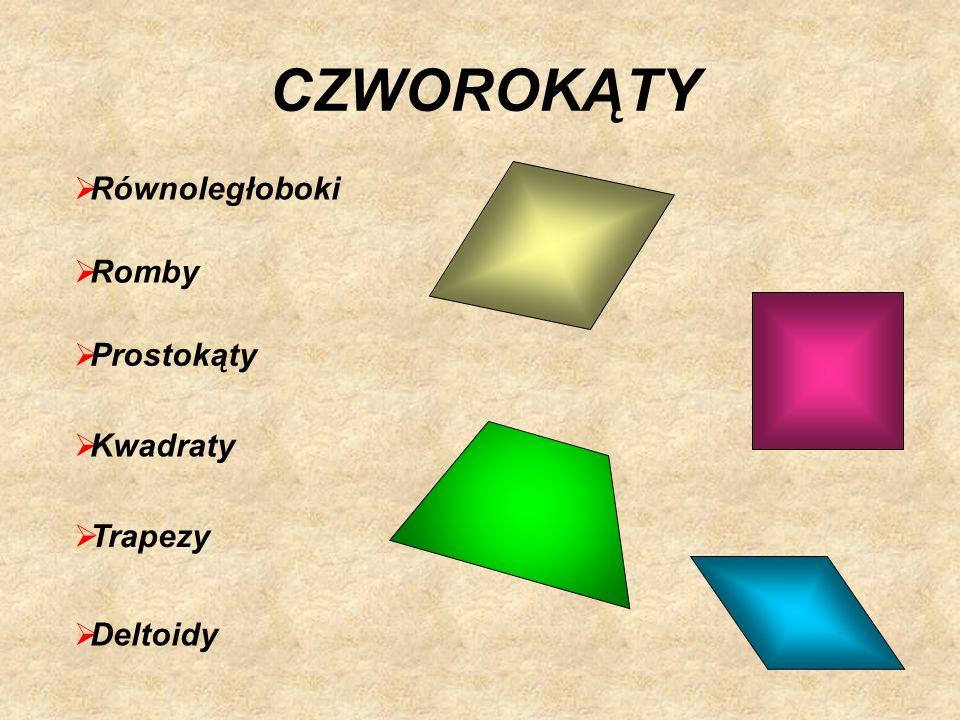 CZWOROKĄTY Równoległoboki Romby Prostokąty Kwadraty Trapezy Deltoidy