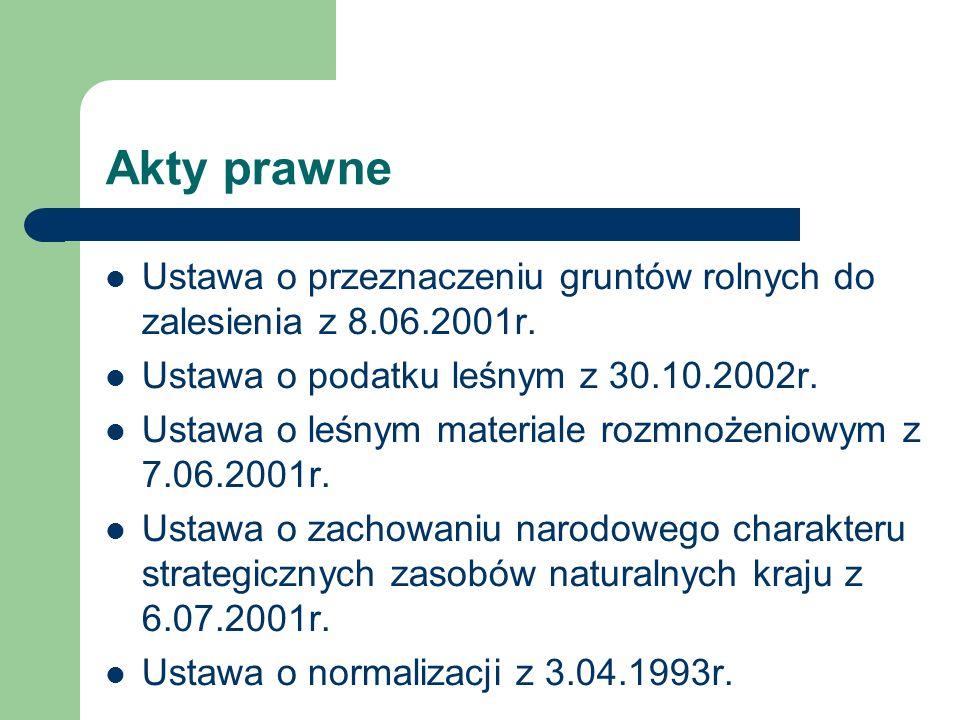 Akty prawne Ustawa o przeznaczeniu gruntów rolnych do zalesienia z 8.06.2001r. Ustawa o podatku leśnym z 30.10.2002r.