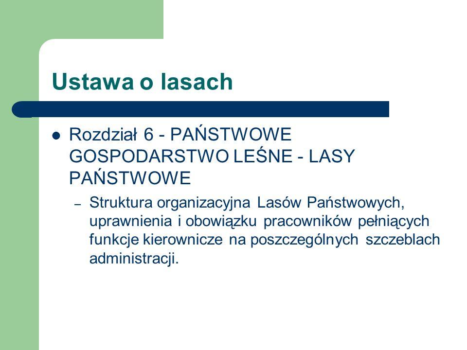 Ustawa o lasach Rozdział 6 - PAŃSTWOWE GOSPODARSTWO LEŚNE - LASY PAŃSTWOWE.