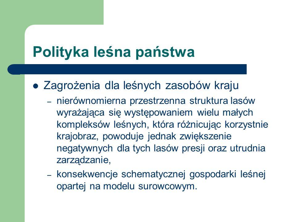 Polityka leśna państwa