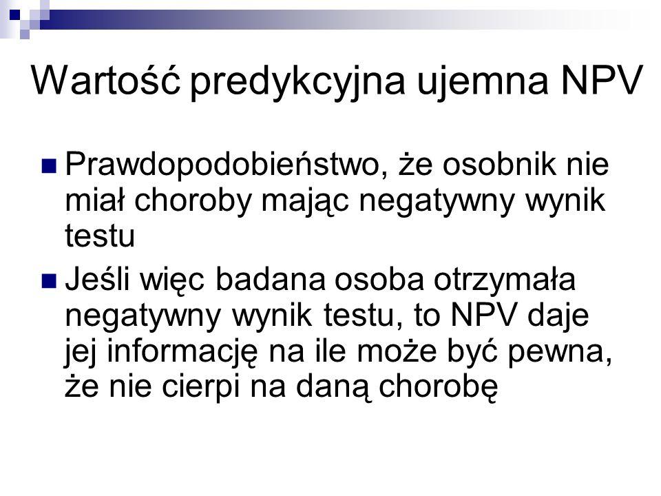 Wartość predykcyjna ujemna NPV