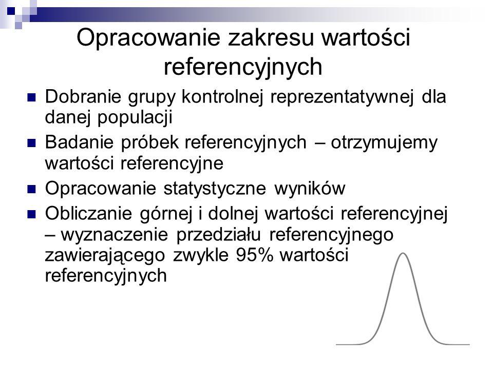 Opracowanie zakresu wartości referencyjnych