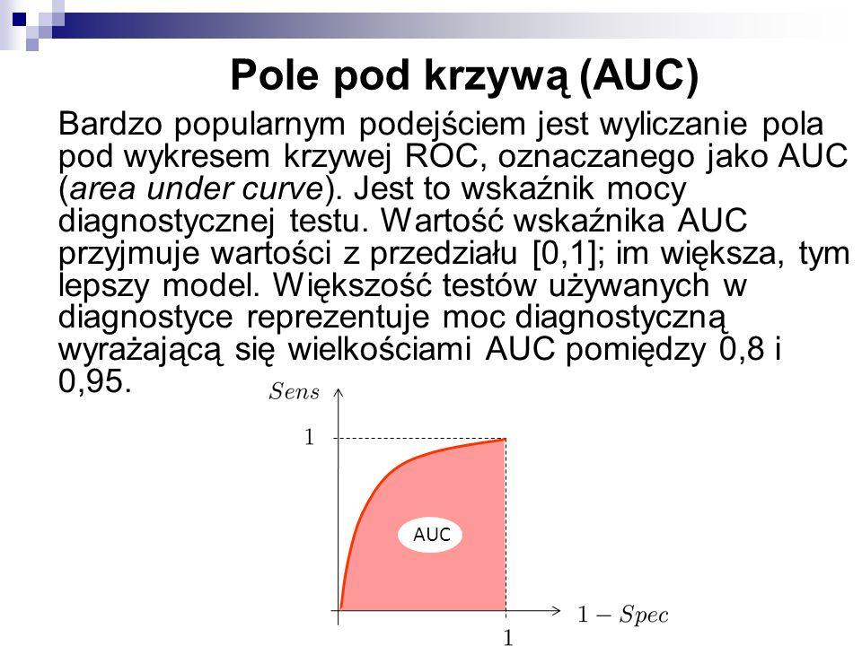 Pole pod krzywą (AUC)