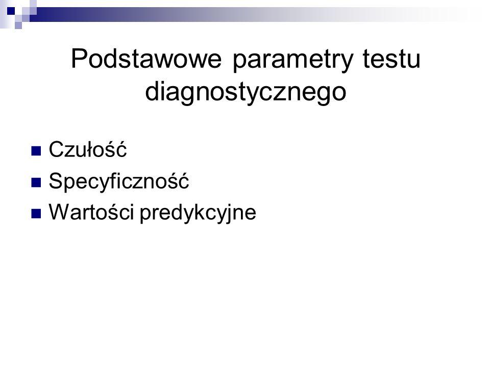 Podstawowe parametry testu diagnostycznego
