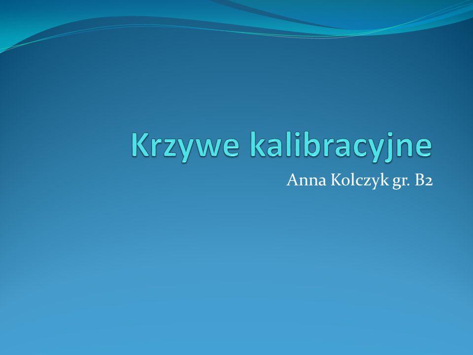 Krzywe kalibracyjne Anna Kolczyk gr. B2