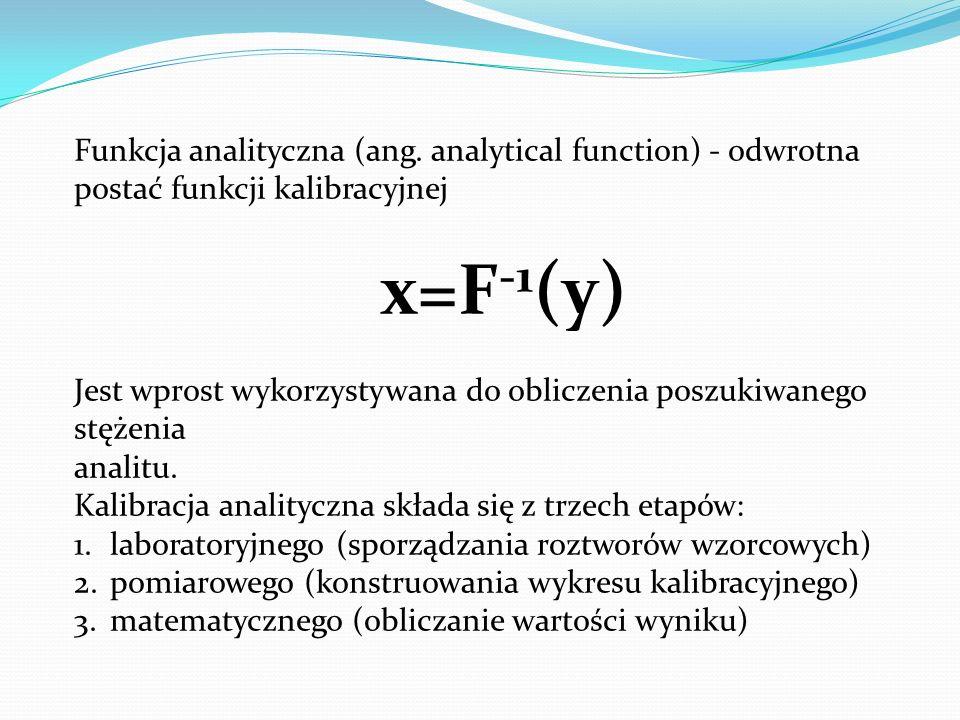 Funkcja analityczna (ang