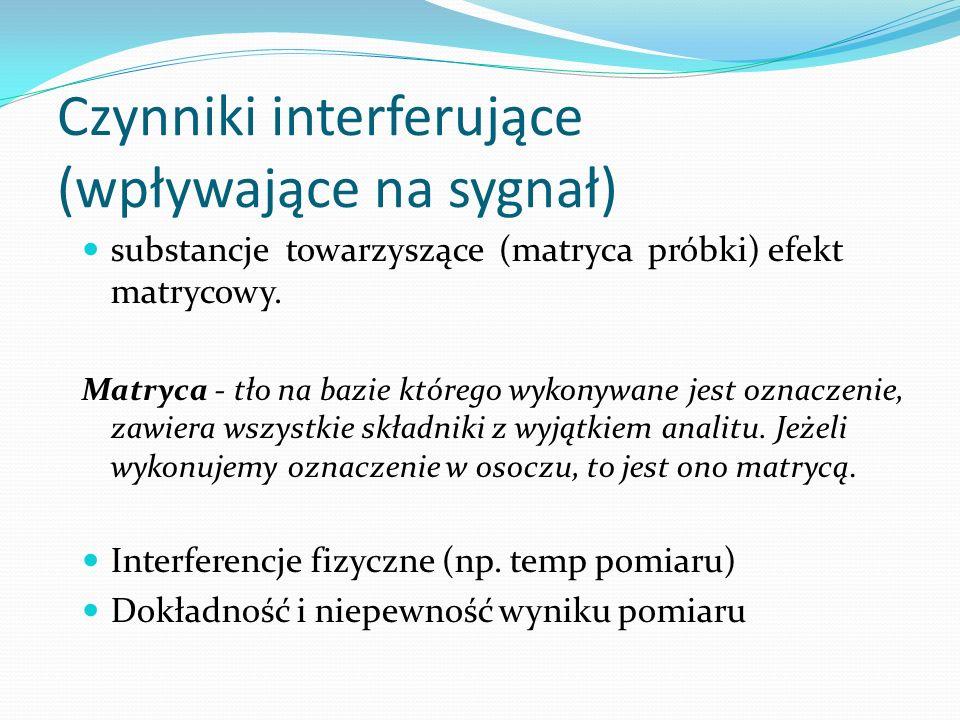Czynniki interferujące (wpływające na sygnał)