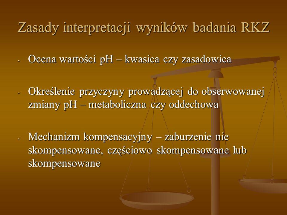 Zasady interpretacji wyników badania RKZ