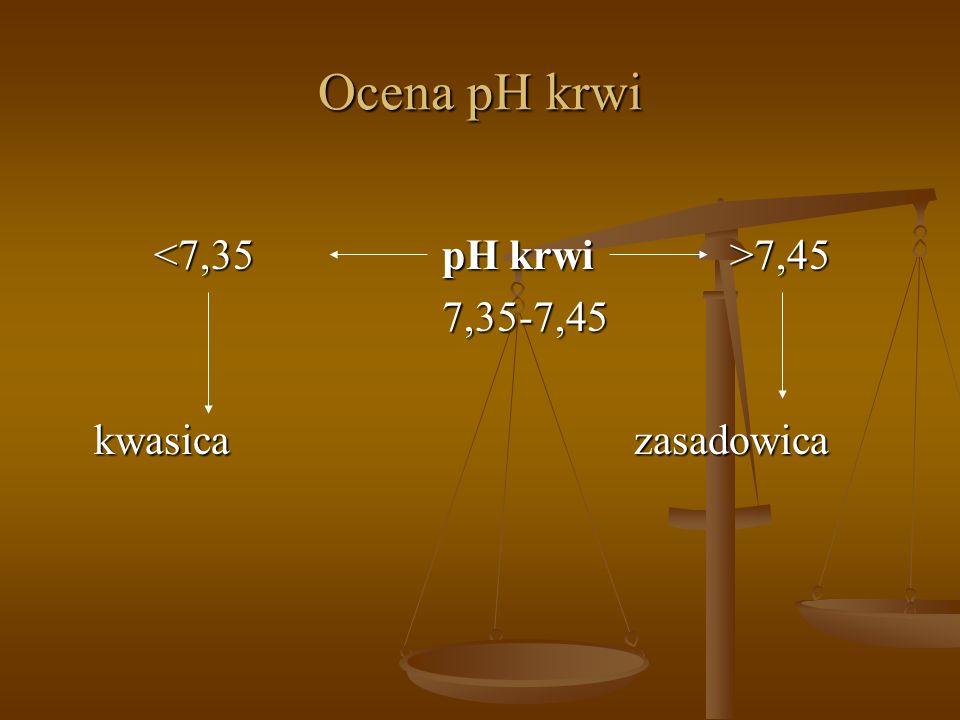Ocena pH krwi <7,35 pH krwi >7,45 7,35-7,45 kwasica zasadowica