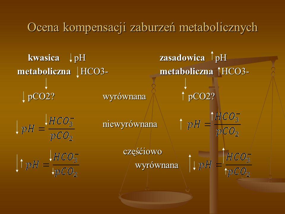 Ocena kompensacji zaburzeń metabolicznych