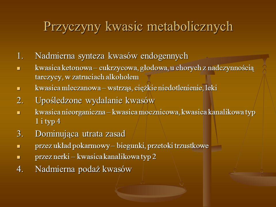 Przyczyny kwasic metabolicznych