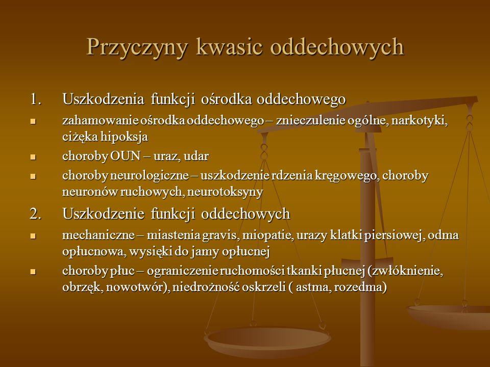 Przyczyny kwasic oddechowych