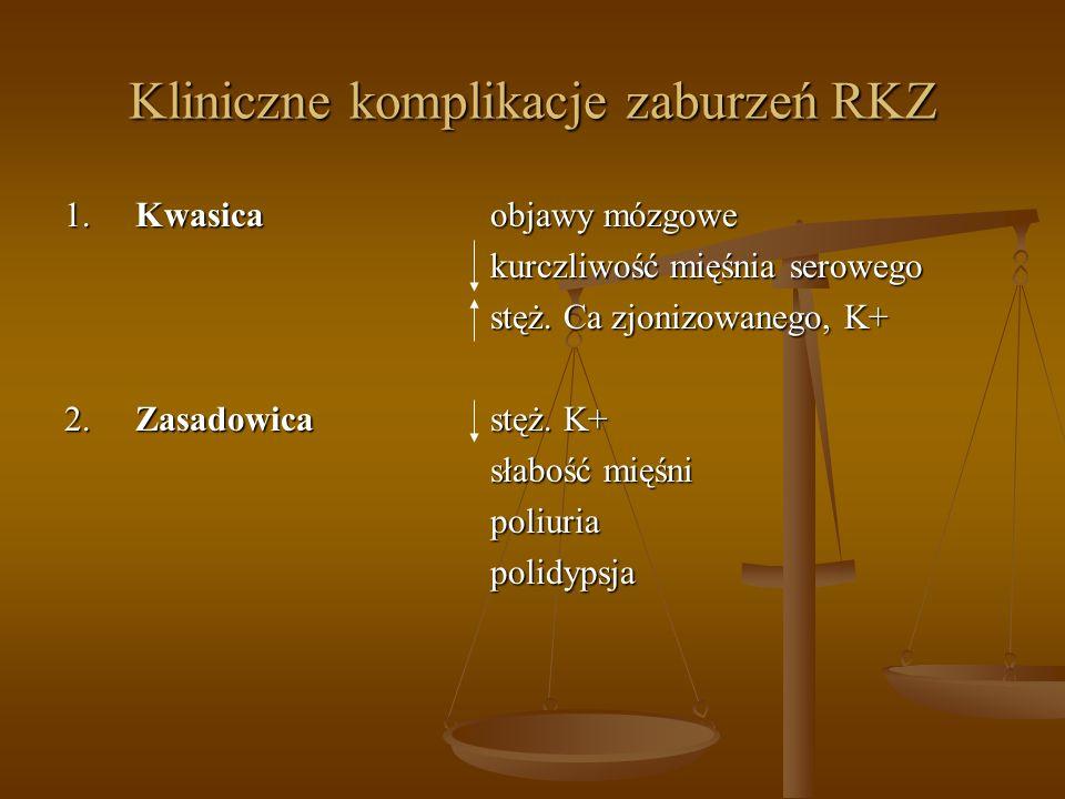 Kliniczne komplikacje zaburzeń RKZ