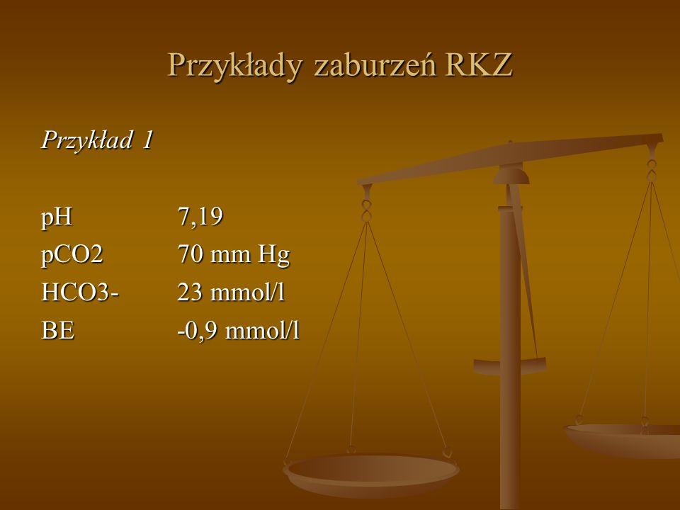 Przykłady zaburzeń RKZ