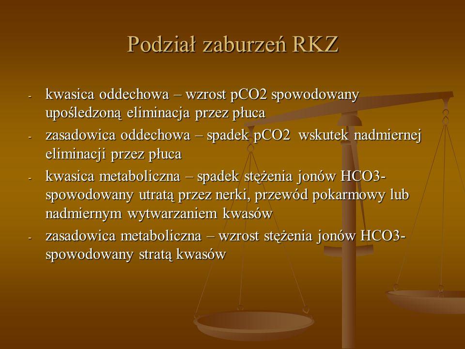 Podział zaburzeń RKZkwasica oddechowa – wzrost pCO2 spowodowany upośledzoną eliminacja przez płuca.