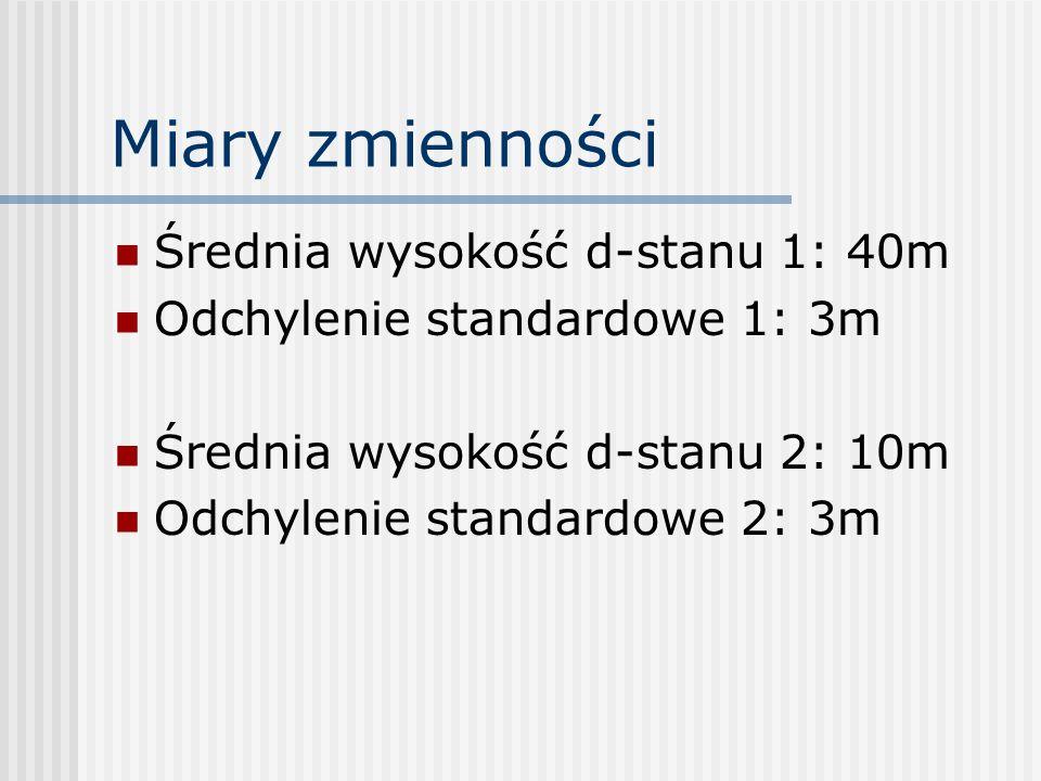 Miary zmienności Średnia wysokość d-stanu 1: 40m