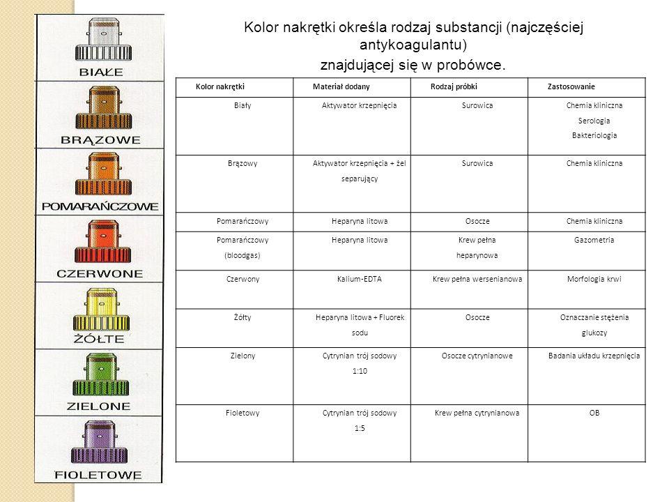 Kolor nakrętki określa rodzaj substancji (najczęściej antykoagulantu)