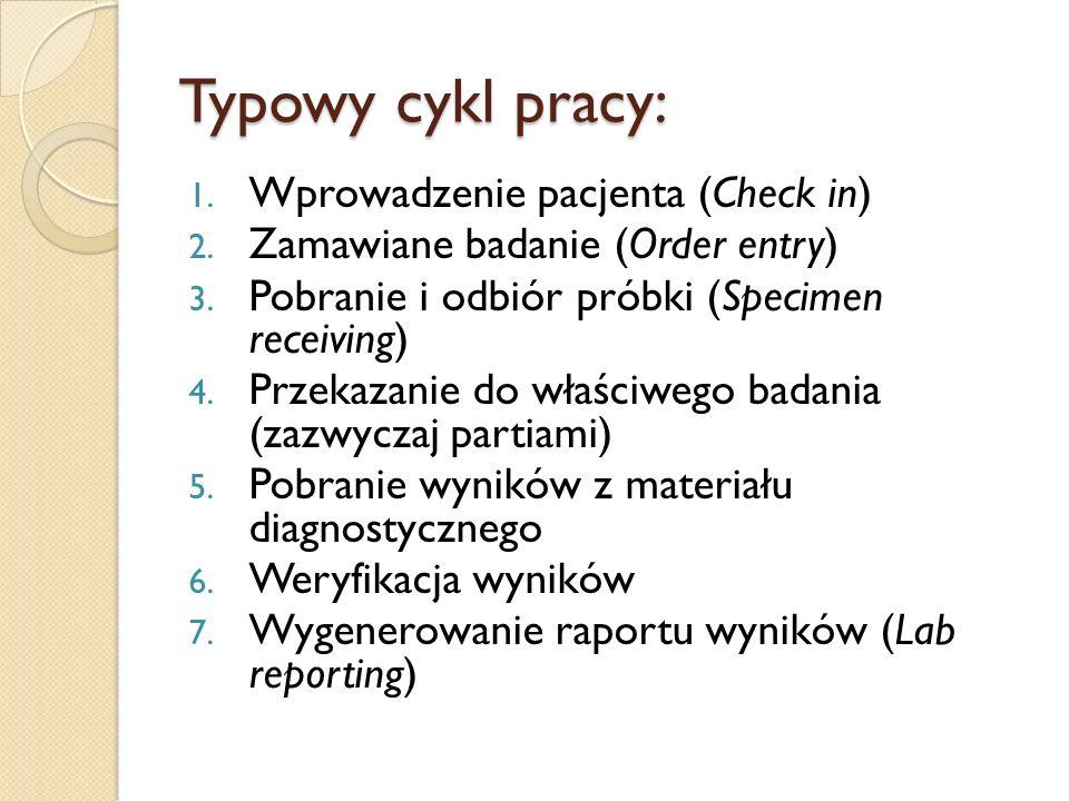 Typowy cykl pracy: Wprowadzenie pacjenta (Check in)