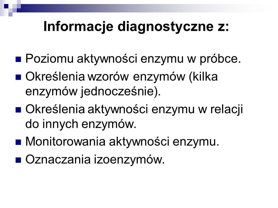 Informacje diagnostyczne z: