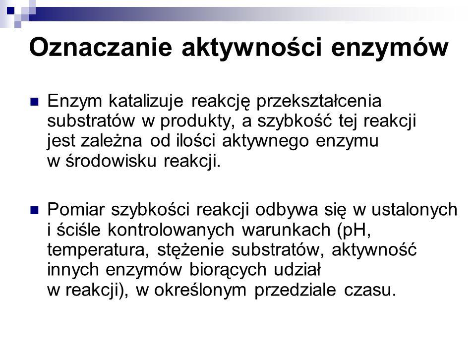 Oznaczanie aktywności enzymów
