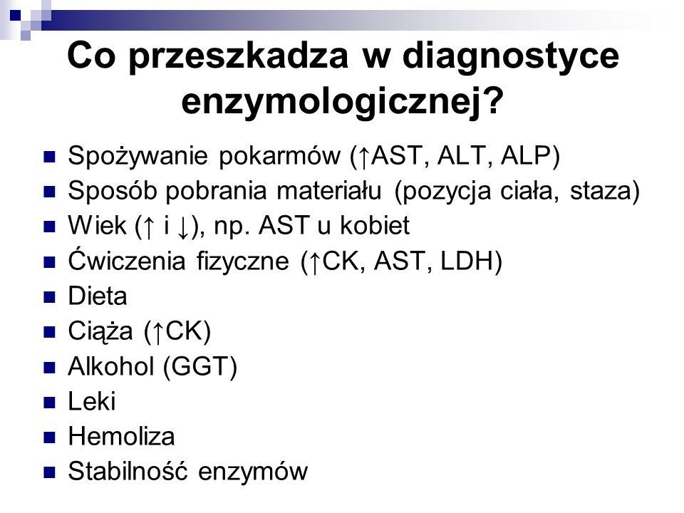 Co przeszkadza w diagnostyce enzymologicznej