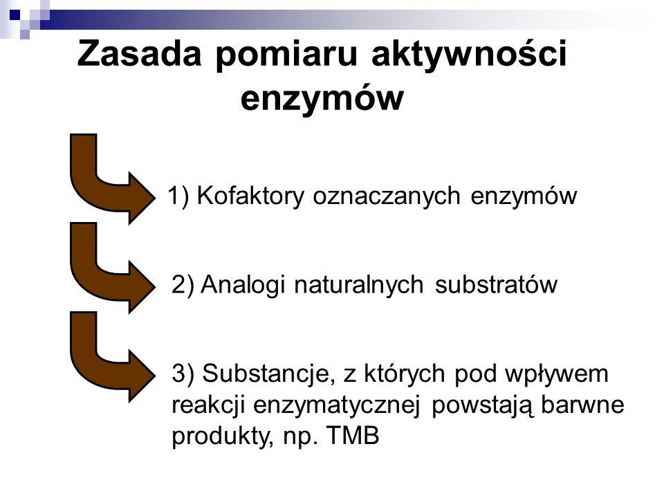 Zasada pomiaru aktywności enzymów