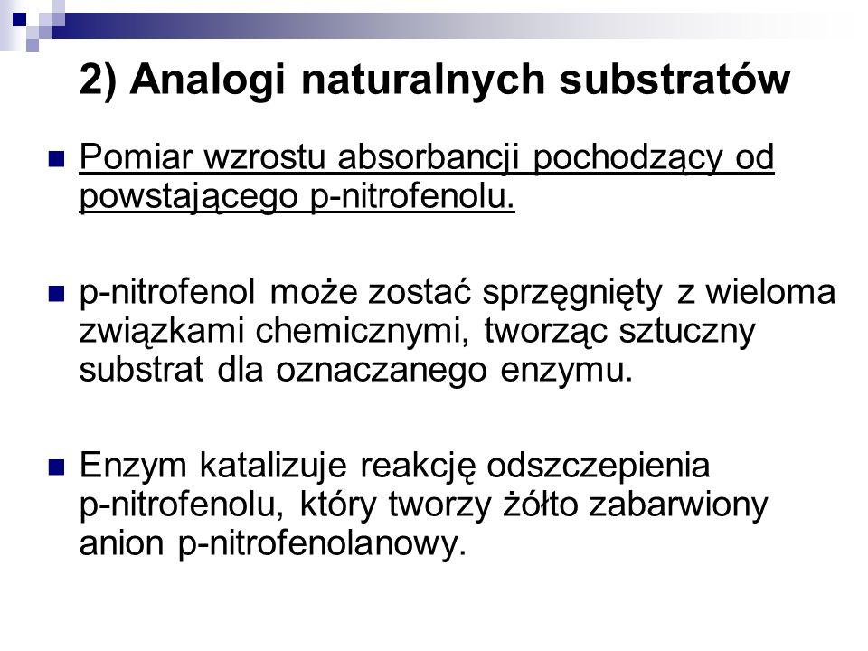 2) Analogi naturalnych substratów