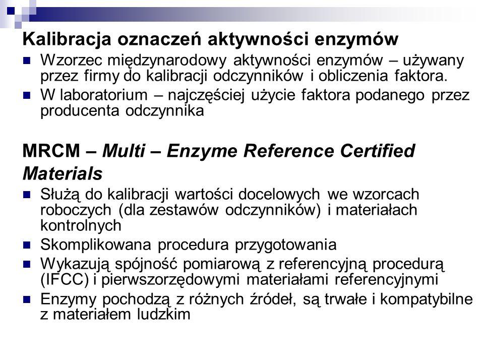 Kalibracja oznaczeń aktywności enzymów