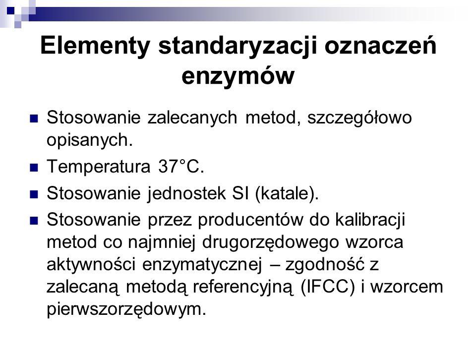 Elementy standaryzacji oznaczeń enzymów