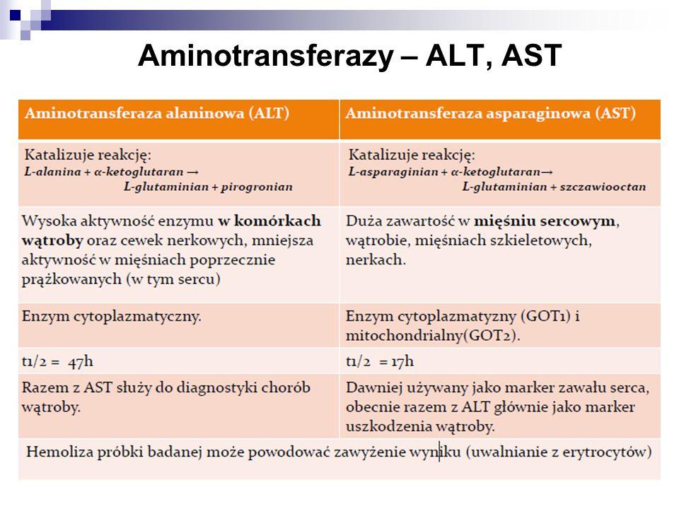 Aminotransferazy – ALT, AST