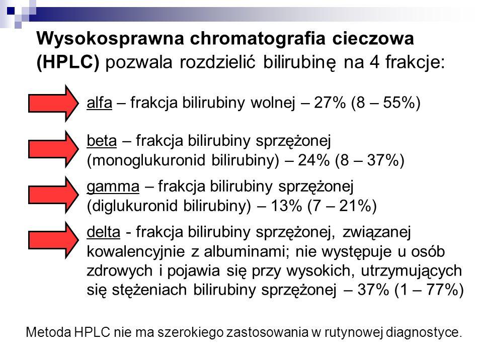 Wysokosprawna chromatografia cieczowa (HPLC) pozwala rozdzielić bilirubinę na 4 frakcje: