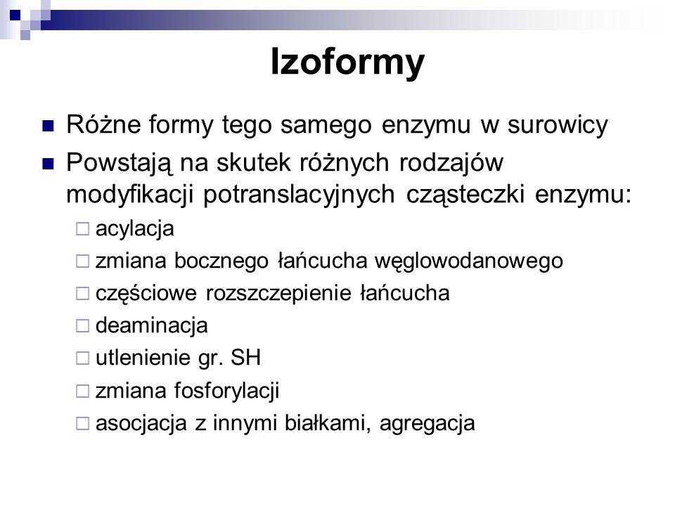 Izoformy Różne formy tego samego enzymu w surowicy