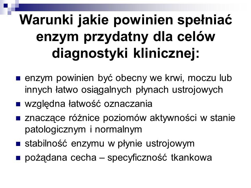 Warunki jakie powinien spełniać enzym przydatny dla celów diagnostyki klinicznej:
