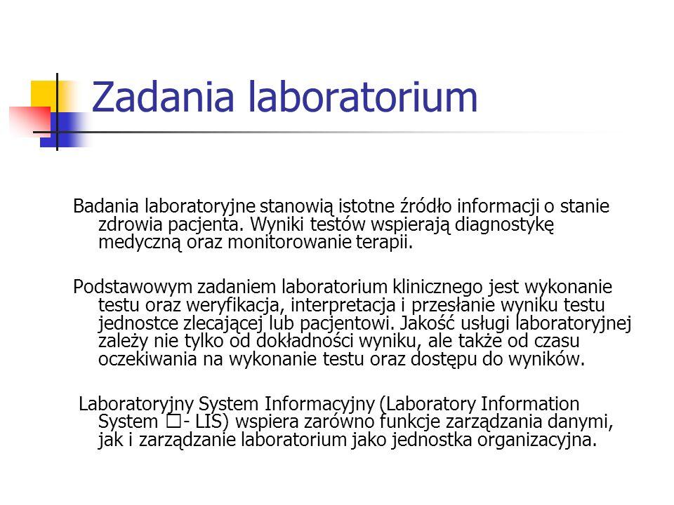 Zadania laboratorium