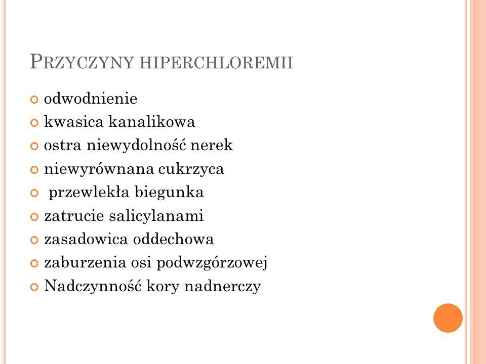 Przyczyny hiperchloremii