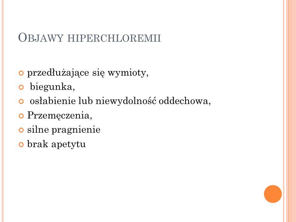 Objawy hiperchloremii