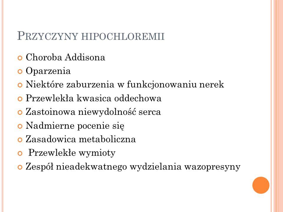 Przyczyny hipochloremii