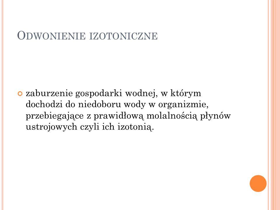 Odwonienie izotoniczne