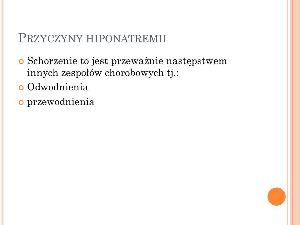 Przyczyny hiponatremii