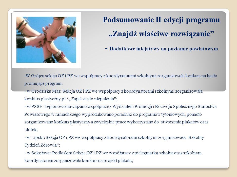 """Podsumowanie II edycji programu """"Znajdź właściwe rozwiązanie - Dodatkowe inicjatywy na poziomie powiatowym"""