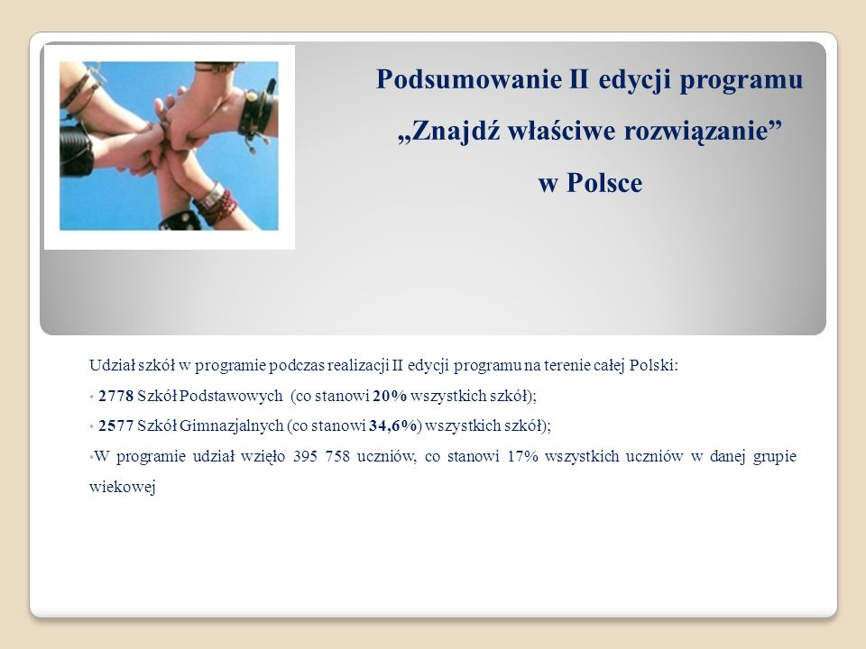 """Podsumowanie II edycji programu """"Znajdź właściwe rozwiązanie w Polsce"""