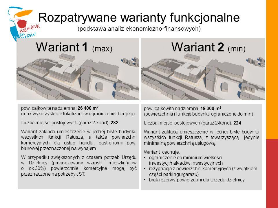 Rozpatrywane warianty funkcjonalne (podstawa analiz ekonomiczno-finansowych) Wariant 1 (max) Wariant 2 (min)