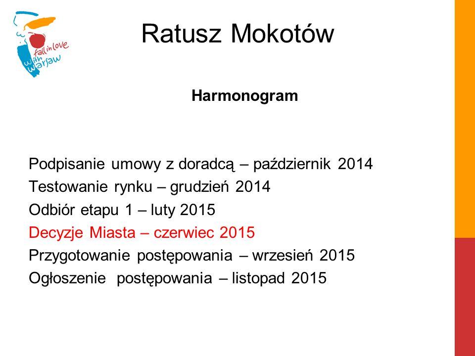 Ratusz Mokotów